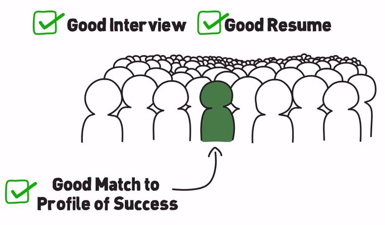 Jobbmatchningstest ProfileXT (PXT®) Certifieringsutbildning